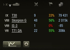 tank stat example with credits