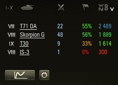 tank stat example